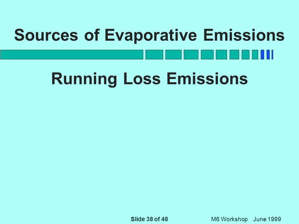 Slide 38 of 48 M6 Workshop June 1999 Sources of Evaporative Emissions Running Loss Emissions