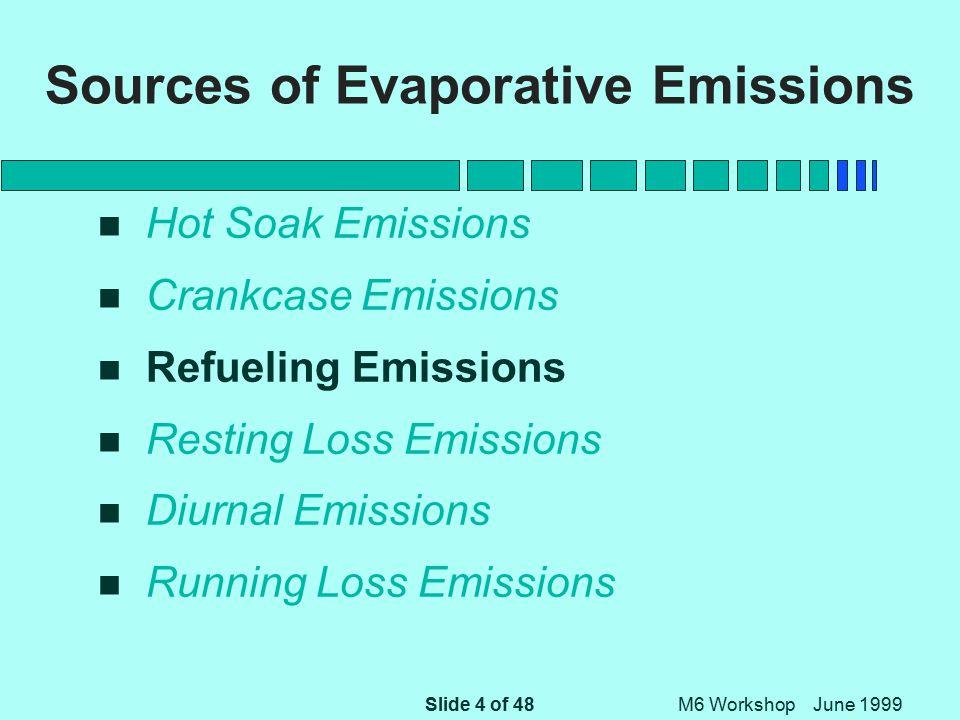 Slide 4 of 48 M6 Workshop June 1999 Sources of Evaporative Emissions n Hot Soak Emissions n Crankcase Emissions n Refueling Emissions n Resting Loss Emissions n Diurnal Emissions n Running Loss Emissions