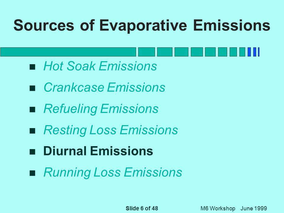Slide 6 of 48 M6 Workshop June 1999 Sources of Evaporative Emissions n Hot Soak Emissions n Crankcase Emissions n Refueling Emissions n Resting Loss Emissions n Diurnal Emissions n Running Loss Emissions