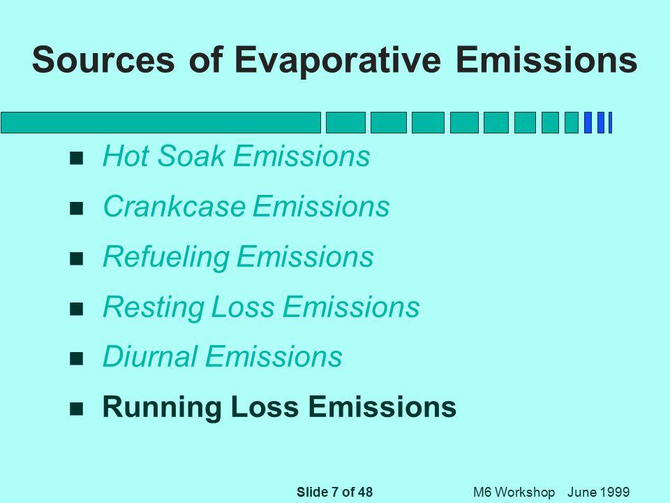 Slide 7 of 48 M6 Workshop June 1999 Sources of Evaporative Emissions n Hot Soak Emissions n Crankcase Emissions n Refueling Emissions n Resting Loss Emissions n Diurnal Emissions n Running Loss Emissions