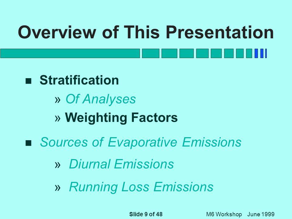 Slide 20 of 48 M6 Workshop June 1999 Gross Liquid Leakers Mean Emissions Mean emissions from each source are: n Resting Loss Emissions = 9.16 grams / hr n Diurnal Emissions = 104.36 grams / day Running Loss Test* = 17.65 grams / mile Hot Soak Test* » Carbureted = 16.95 grams / test » TBI = 45.00 grams / test » PFI = 57.14 grams / test
