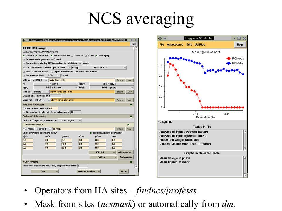 NCS averaging Operators from HA sites – findncs/professs.