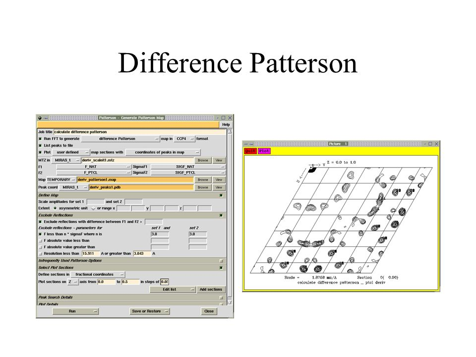 Difference Patterson
