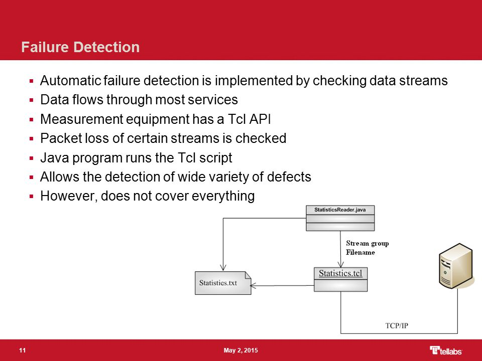 11 May 2, 2015 Failure Detection  Automatic failure detection is implemented by checking data streams  Data flows through most services  Measurement equipment has a Tcl API  Packet loss of certain streams is checked  Java program runs the Tcl script  Allows the detection of wide variety of defects  However, does not cover everything