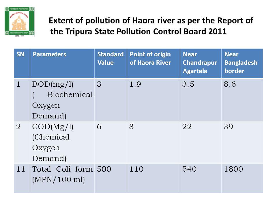 Extent of pollution of Haora river as per the Report of the Tripura State Pollution Control Board 2011 SNParametersStandard Value Point of origin of Haora River Near Chandrapur Agartala Near Bangladesh border 1 BOD(mg/l) ( Biochemical Oxygen Demand) 31.93.58.6 2 COD(Mg/l) (Chemical Oxygen Demand) 682239 11Total Coli form (MPN/100 ml) 5001105401800