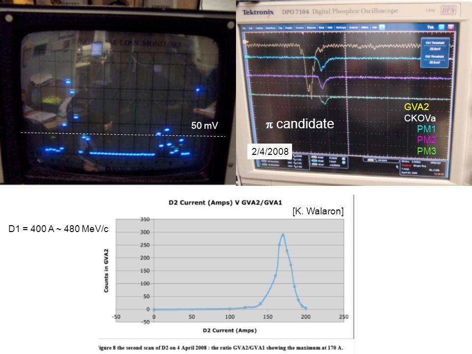 2/4/2008 GVA2 CKOVa PM1 PM2 PM3  candidate 50 mV [K. Walaron] D1 = 400 A ~ 480 MeV/c