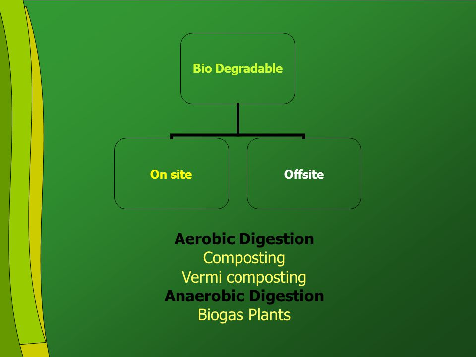 Click to edit Master title style Click to edit Master text styles Second level Third level Fourth level Fifth level 8 Bio Degradable On siteOffsite Aerobic Digestion Composting Vermi composting Anaerobic Digestion Biogas Plants