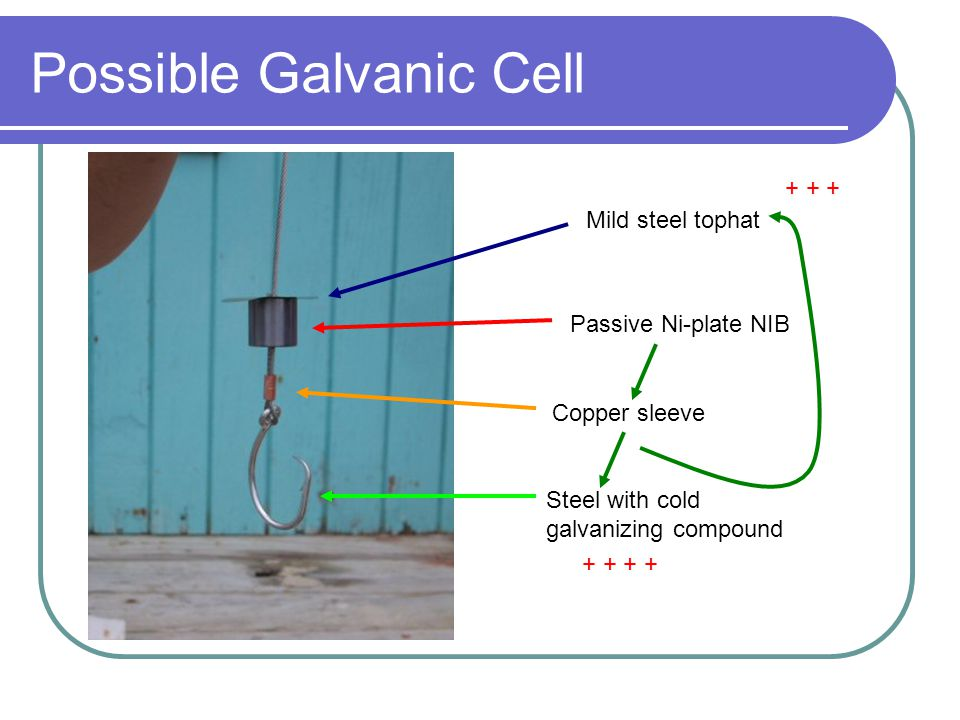Possible Galvanic Cell Steel with cold galvanizing compound Copper sleeve Passive Ni-plate NIB Mild steel tophat + + + + +