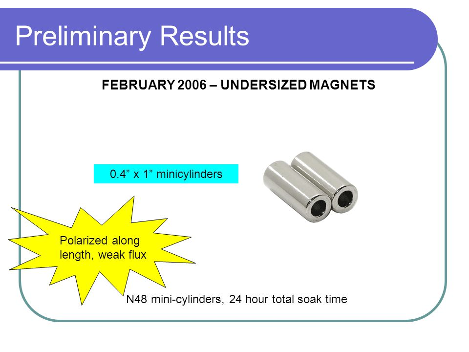Preliminary Results N48 mini-cylinders, 24 hour total soak time FEBRUARY 2006 – UNDERSIZED MAGNETS 0.4 x 1 minicylinders Polarized along length, weak flux