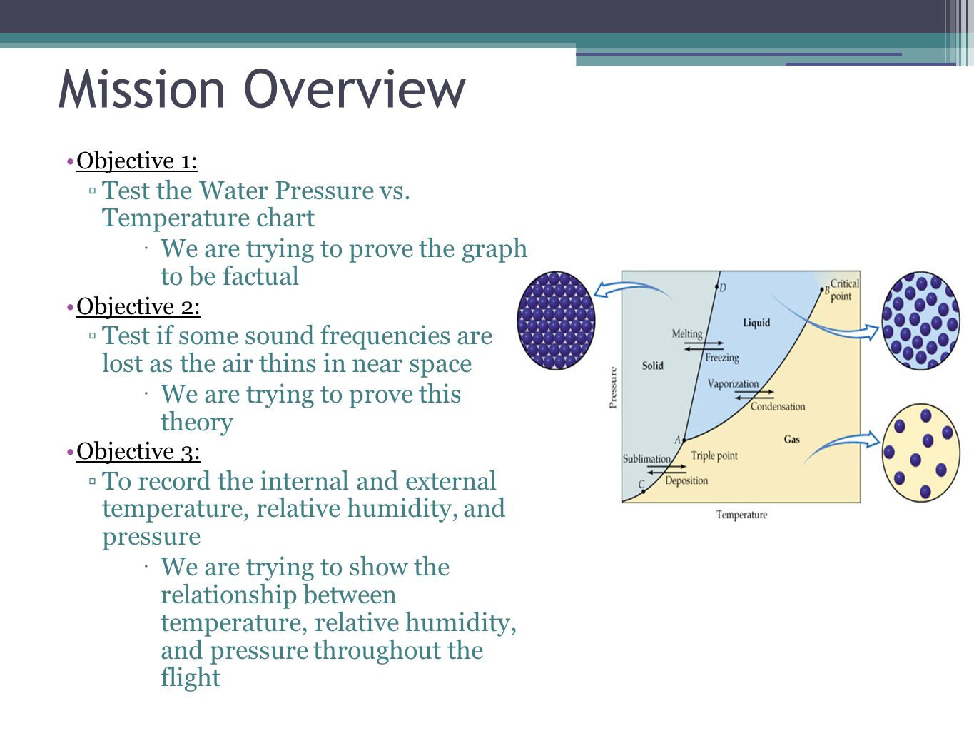 Mission Overview Objective 1: ▫Test the Water Pressure vs.