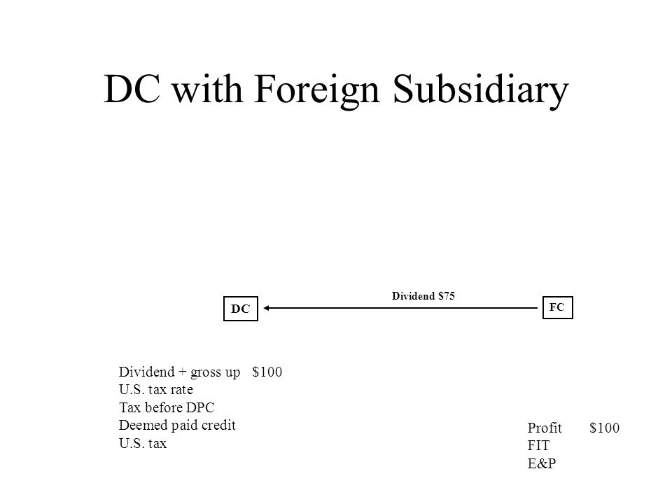 DC with Foreign Subsidiary FC Dividend $75 DC Profit$100 FIT E&P Dividend + gross up$100 U.S.