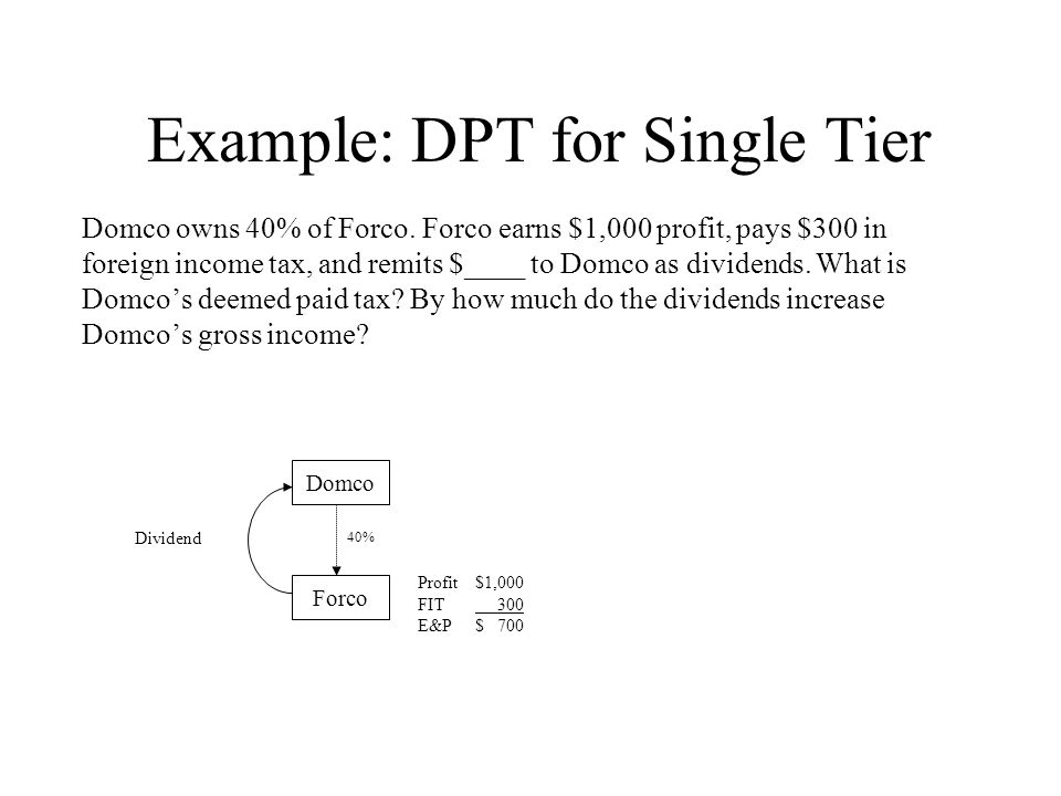 Example: DPT for Single Tier Domco owns 40% of Forco.