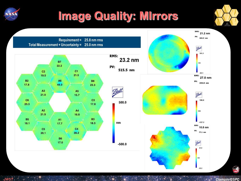Clampin/GSFC JWST Image Quality F070W Linear Scale F115W F200W F444W Log Scale Diffraction Limited: Strehl > 0.8 (WFE ≤ 150 nm)