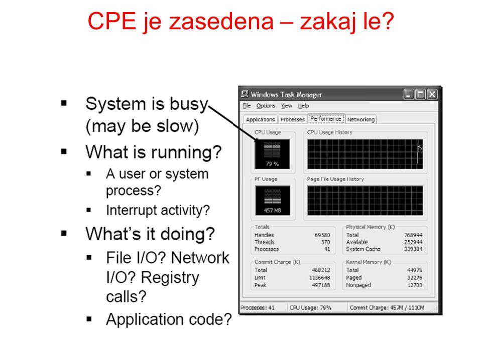 CPE je zasedena – zakaj le
