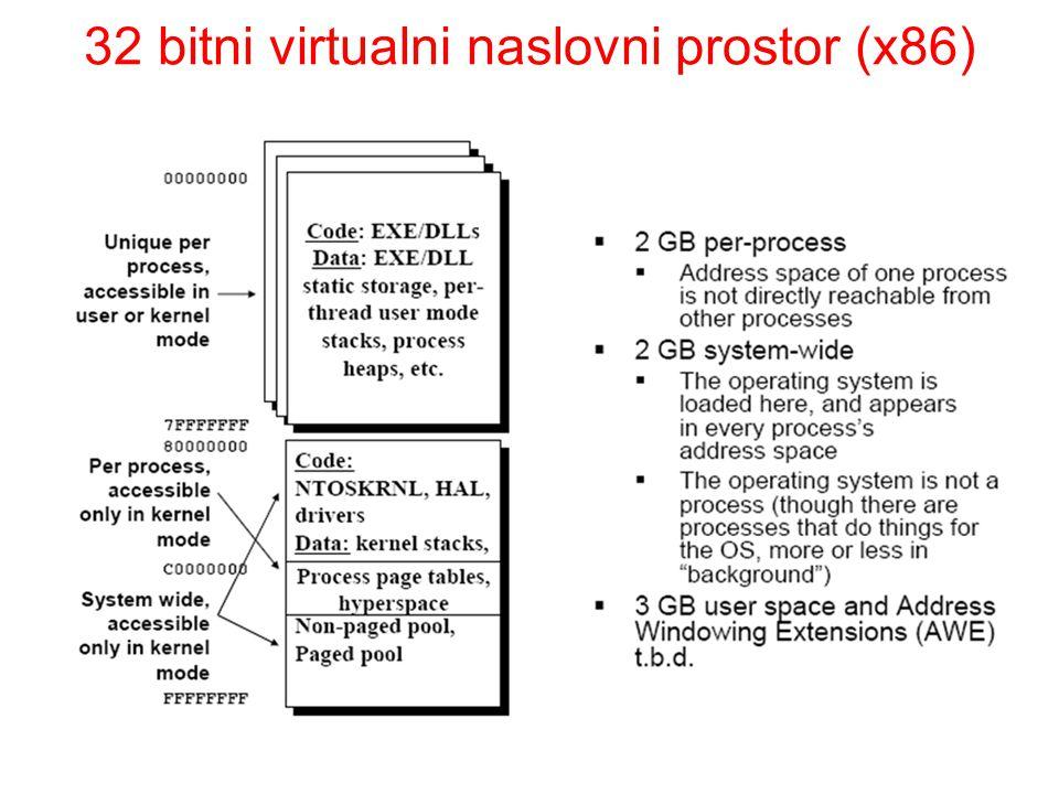 32 bitni virtualni naslovni prostor (x86)