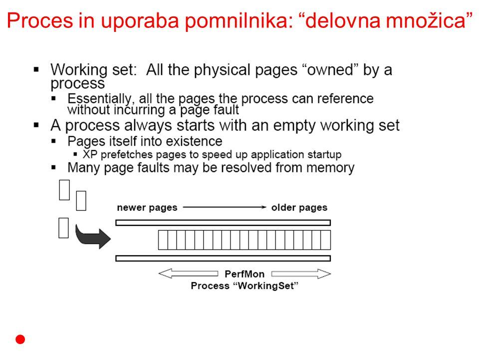 Proces in uporaba pomnilnika: delovna množica