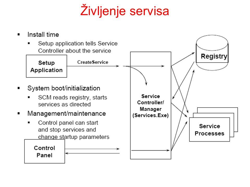 Življenje servisa