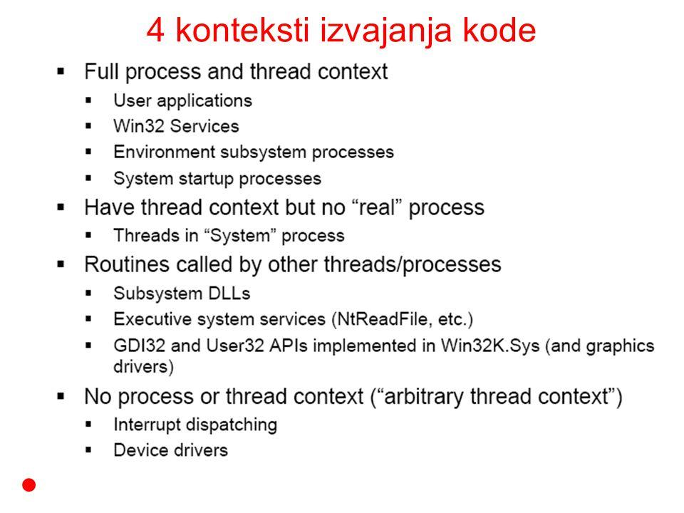4 konteksti izvajanja kode