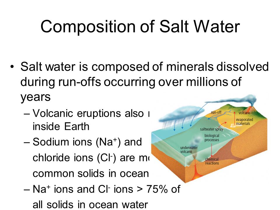 Composition of Salt Water Salt water is composed of minerals dissolved during run-offs occurring over millions of years –Volcanic eruptions also relea