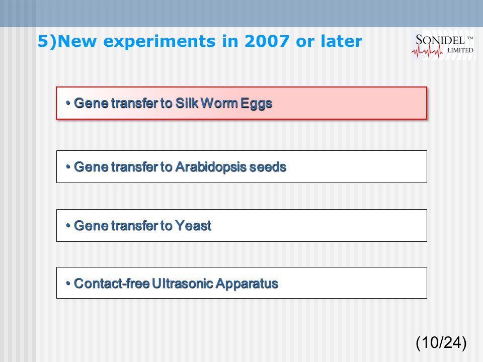 5)New experiments in 2007 or later Gene transfer to Silk Worm Eggs Gene transfer to Silk Worm Eggs Gene transfer to Arabidopsis seeds Gene transfer to Arabidopsis seeds Gene transfer to Yeast Gene transfer to Yeast Contact-free Ultrasonic Apparatus Contact-free Ultrasonic Apparatus (10/24)