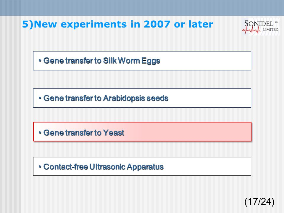 5)New experiments in 2007 or later Gene transfer to Silk Worm Eggs Gene transfer to Silk Worm Eggs Gene transfer to Arabidopsis seeds Gene transfer to Arabidopsis seeds Gene transfer to Yeast Gene transfer to Yeast Contact-free Ultrasonic Apparatus Contact-free Ultrasonic Apparatus (17/24)