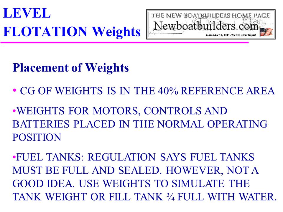 LEVEL FLOTATION Weights Placement of Weights CG OF WEIGHTS IS IN THE 40% REFERENCE AREA WEIGHTS FOR MOTORS, CONTROLS AND BATTERIES PLACED IN THE NORMA