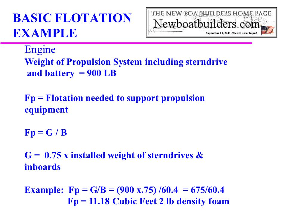 BASIC FLOTATION EXAMPLE Engine Weight of Propulsion System including sterndrive and battery = 900 LB Fp = Flotation needed to support propulsion equip