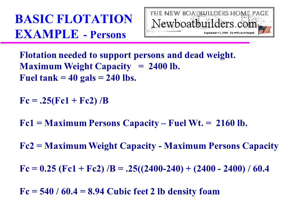 BASIC FLOTATION EXAMPLE - Persons Flotation needed to support persons and dead weight. Maximum Weight Capacity = 2400 lb. Fuel tank = 40 gals = 240 lb