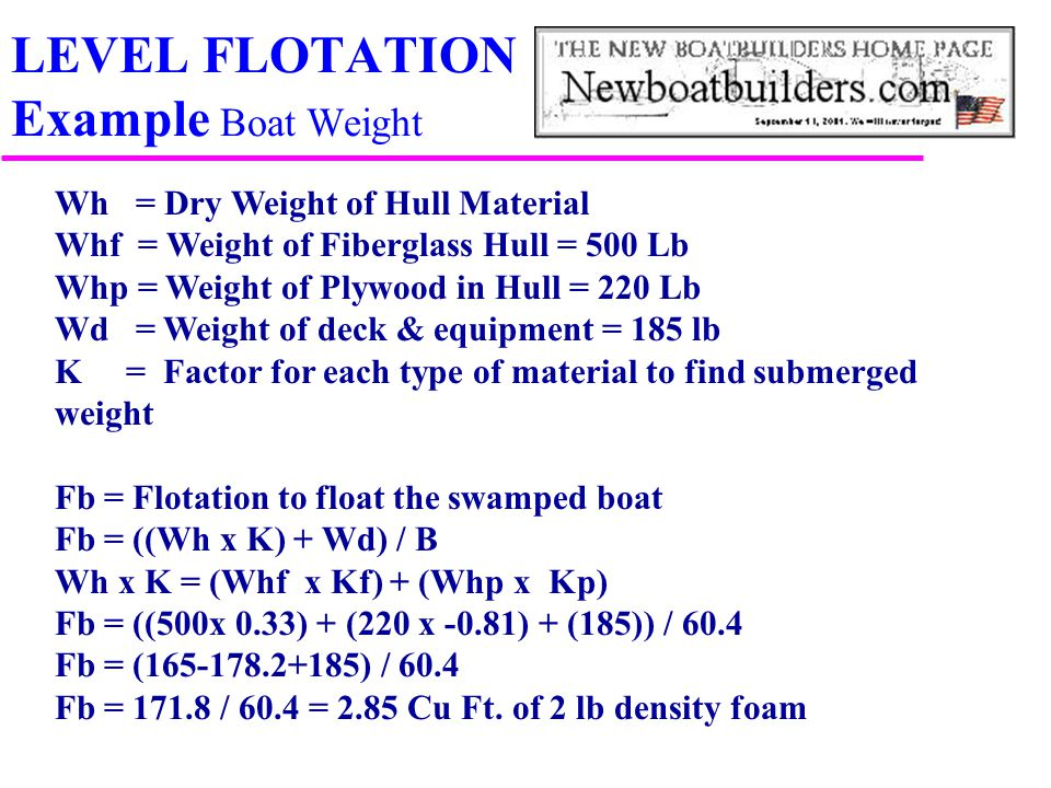 LEVEL FLOTATION Example Boat Weight Wh = Dry Weight of Hull Material Whf = Weight of Fiberglass Hull = 500 Lb Whp = Weight of Plywood in Hull = 220 Lb