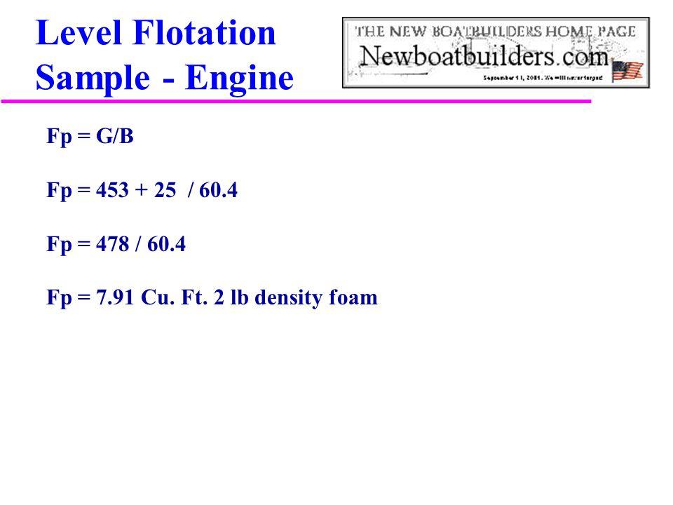 Fp = G/B Fp = 453 + 25 / 60.4 Fp = 478 / 60.4 Fp = 7.91 Cu.