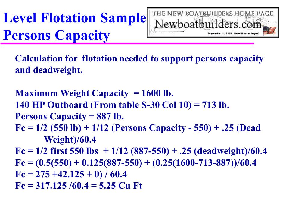 Level Flotation Sample Persons Capacity Calculation for flotation needed to support persons capacity and deadweight. Maximum Weight Capacity = 1600 lb