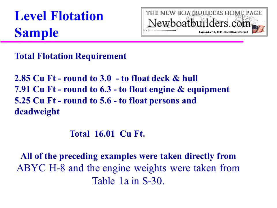 Level Flotation Sample Total Flotation Requirement 2.85 Cu Ft - round to 3.0 - to float deck & hull 7.91 Cu Ft - round to 6.3 - to float engine & equi