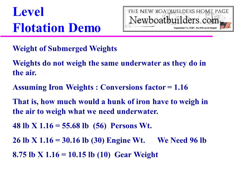 Level Flotation Demo Weight of Submerged Weights Weights do not weigh the same underwater as they do in the air. Assuming Iron Weights : Conversions f