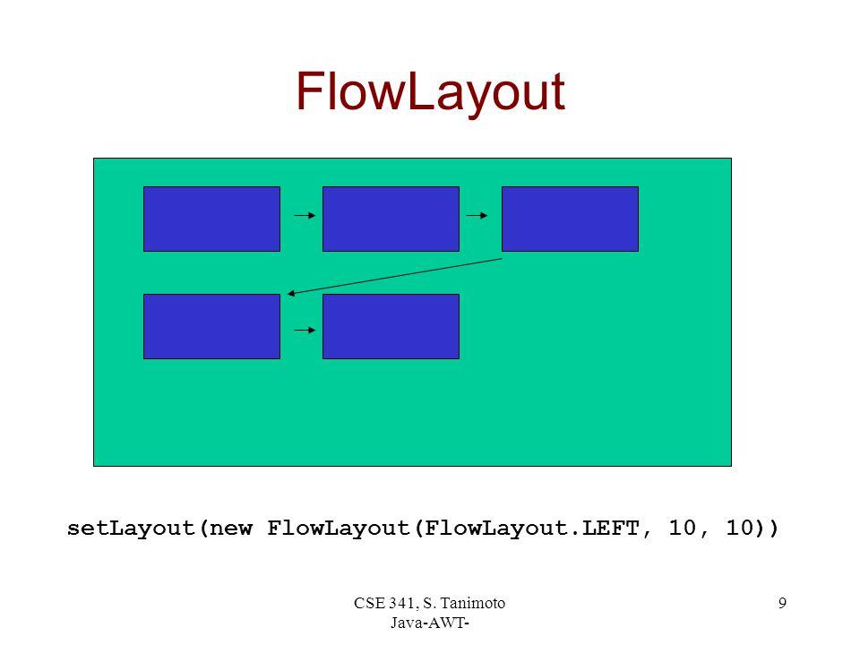 CSE 341, S. Tanimoto Java-AWT- 9 FlowLayout setLayout(new FlowLayout(FlowLayout.LEFT, 10, 10))
