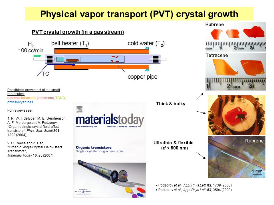 Physical vapor transport (PVT) crystal growth PVT crystal growth (in a gas stream) Possible to grow most of the small molecules: rubrene, tetracene, pentacene, TCNQ, phthalocyanines For reviews see: 1.