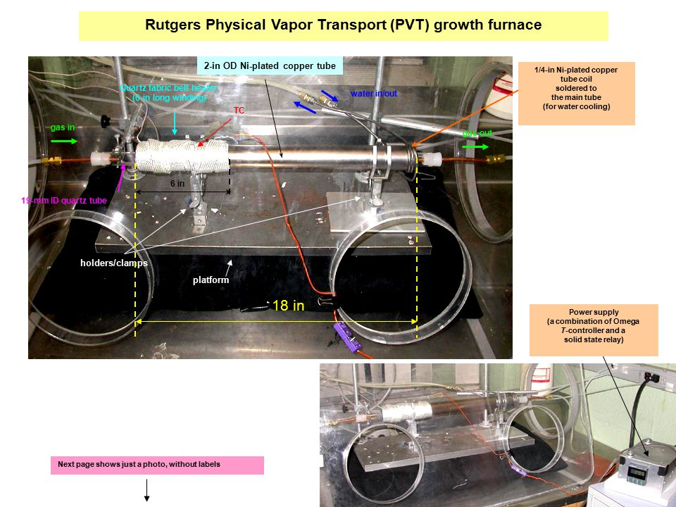 Rutgers Physical Vapor Transport (PVT) growth furnace platform holders/clamps 2-in OD Ni-plated copper tube 1/4-in Ni-plated copper tube coil soldered to the main tube (for water cooling) water in/out Quartz fabric belt heater (6-in long winding) gas out gas in 19-mm ID quartz tube TC 18 in Power supply (a combination of Omega T-controller and a solid state relay) 6 in Next page shows just a photo, without labels