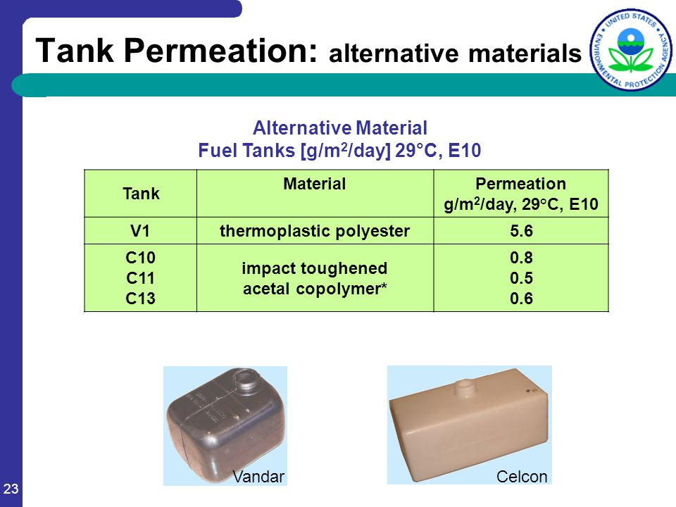 23 Tank Permeation: alternative materials Tank MaterialPermeation g/m 2 /day, 29°C, E10 V1thermoplastic polyester5.6 C10 C11 C13 impact toughened acet