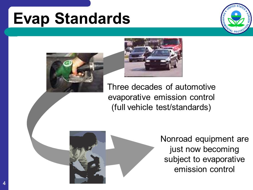 4 Evap Standards Three decades of automotive evaporative emission control (full vehicle test/standards) Nonroad equipment are just now becoming subjec