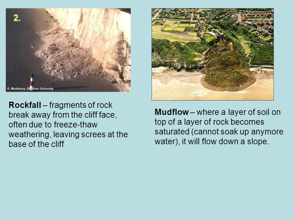Rockfall – fragments of rock break away from the cliff face, often due to freeze-thaw weathering, leaving screes at the base of the cliff Mudflow – where a layer of soil on top of a layer of rock becomes saturated (cannot soak up anymore water), it will flow down a slope.