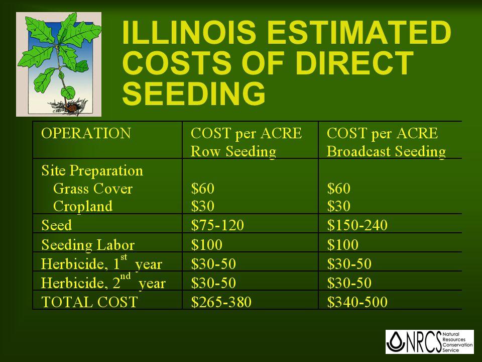 ILLINOIS ESTIMATED COSTS OF DIRECT SEEDING