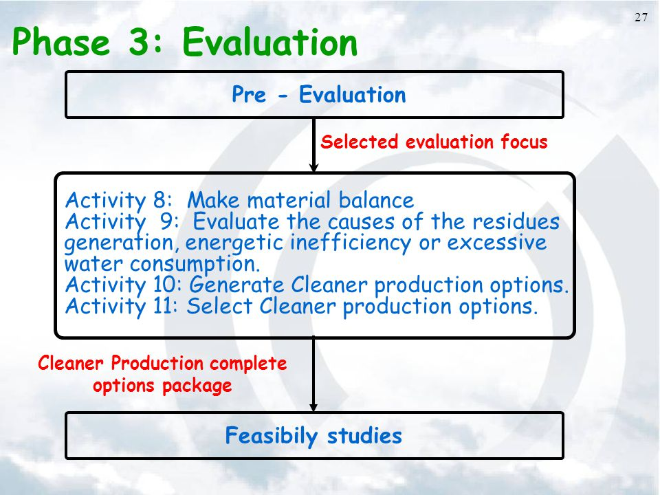 27 Phase 3: Evaluation Pre - Evaluation Selected evaluation focus Activity 8: Make material balance Activity 9: Evaluate the causes of the residues generation, energetic inefficiency or excessive water consumption.