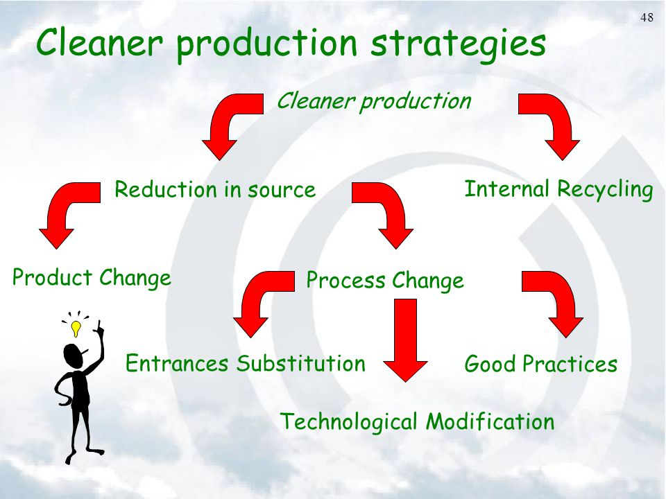 48 Cleaner production Internal RecyclingReduction in source Process Change Product Change Entrances Substitution Technological Modification Good Practices Cleaner production strategies