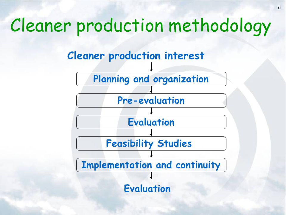 6 Cleaner production methodology Cleaner production interest Planning and organization Pre-evaluation Evaluation Feasibility Studies Implementation an