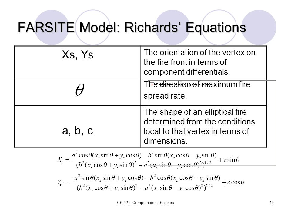 CS 521: Computational Science19 FARSITE Model: Richards' Equations Xs, Ys The orientation of the vertex on the fire front in terms of component differ