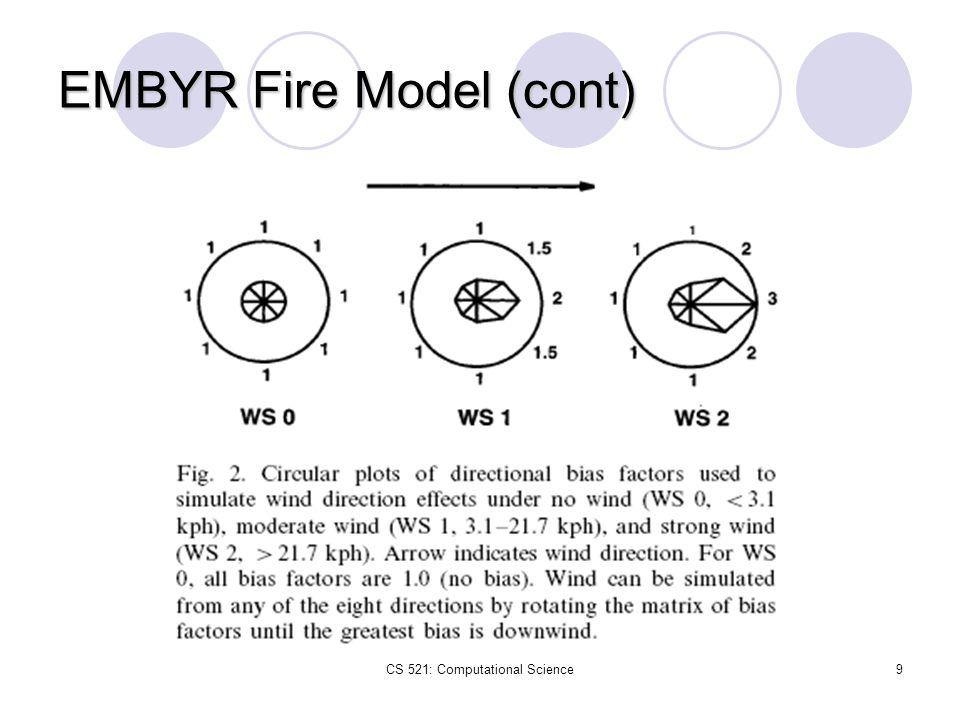 CS 521: Computational Science9 EMBYR Fire Model (cont)