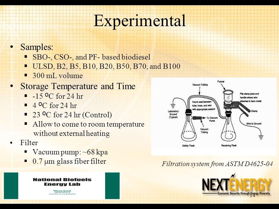 14 Experimental Samples:  SBO-, CSO-, and PF- based biodiesel  ULSD, B2, B5, B10, B20, B50, B70, and B100  300 mL volume Storage Temperature and Ti