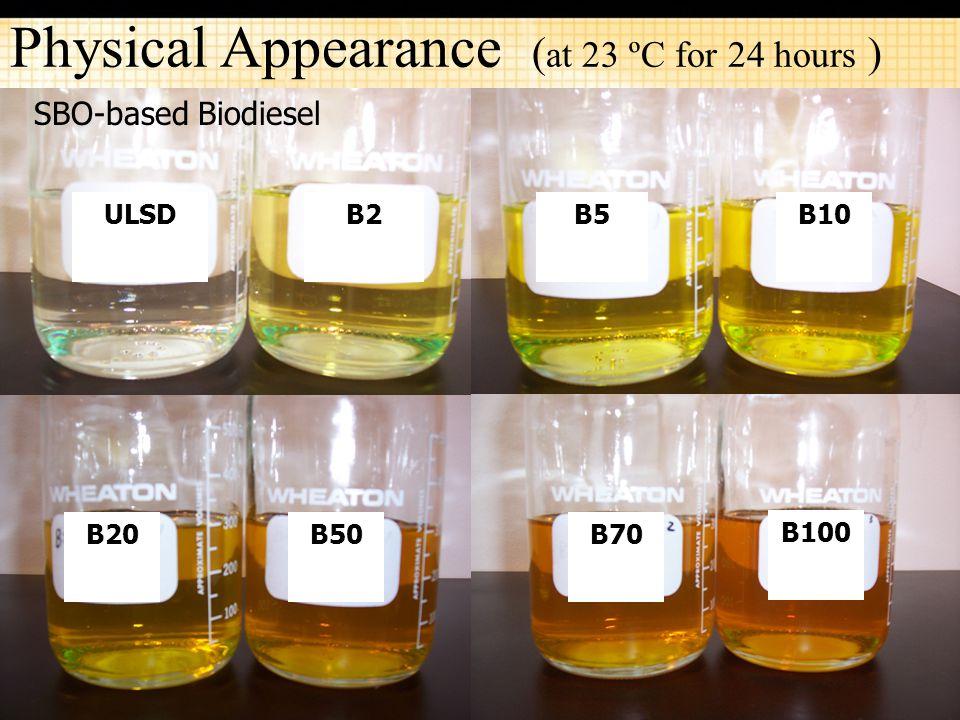 15 Physical Appearance ( at 23 ºC for 24 hours ) SBO-based Biodiesel ULSDB5B10 B20B50B70 B100 B2