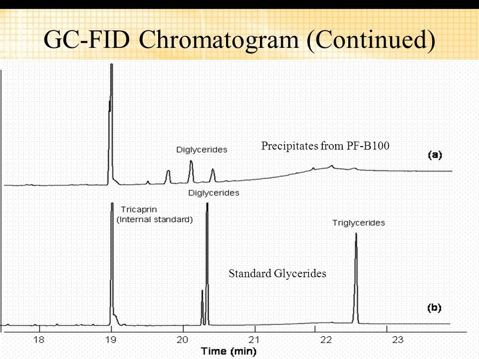 28 GC-FID Chromatogram (Continued) Standard Glycerides Precipitates from PF-B100