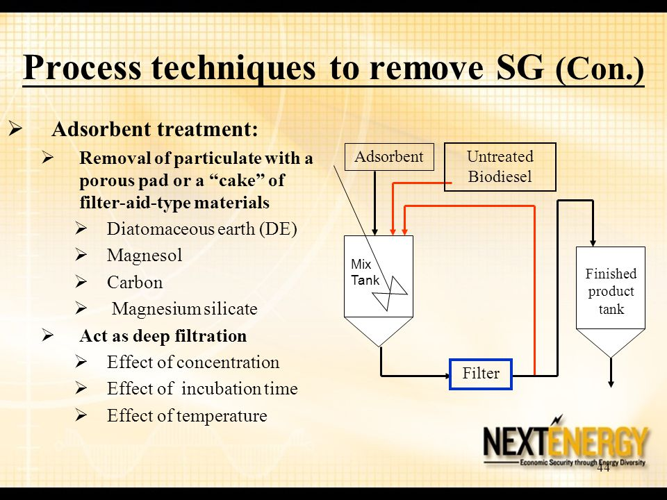 44 Process techniques to remove SG (Con.)  Adsorbent treatment:  Removal of particulate with a porous pad or a cake of filter-aid-type materials  Diatomaceous earth (DE)  Magnesol  Carbon  Magnesium silicate  Act as deep filtration  Effect of concentration  Effect of incubation time  Effect of temperature Mix Tank Filter Finished product tank Untreated Biodiesel Adsorbent
