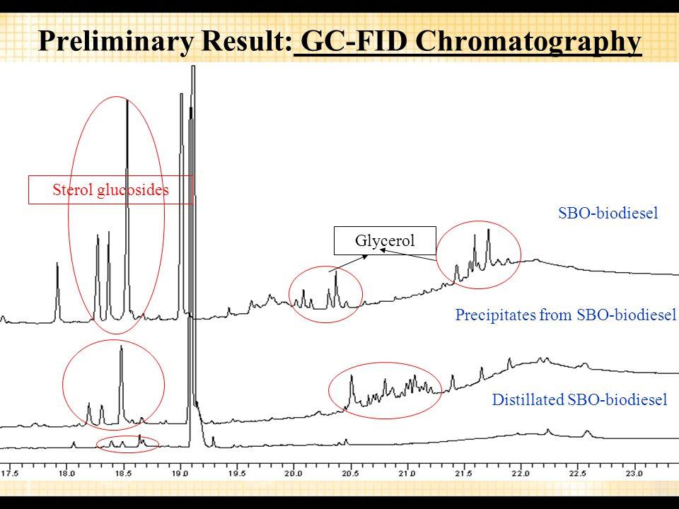 47 Distillated SBO-biodiesel Precipitates from SBO-biodiesel SBO-biodiesel Preliminary Result: GC-FID Chromatography Sterol glucosides Glycerol